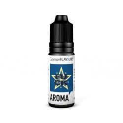 F.U.C.K. Aroma